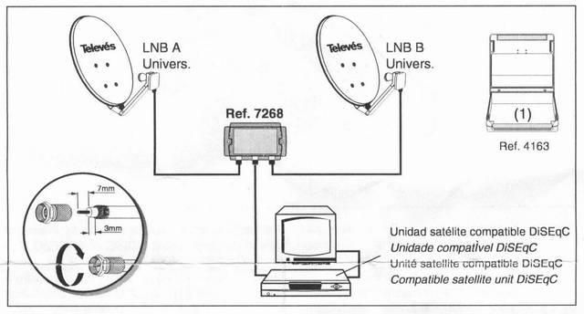 instalacion lnb: