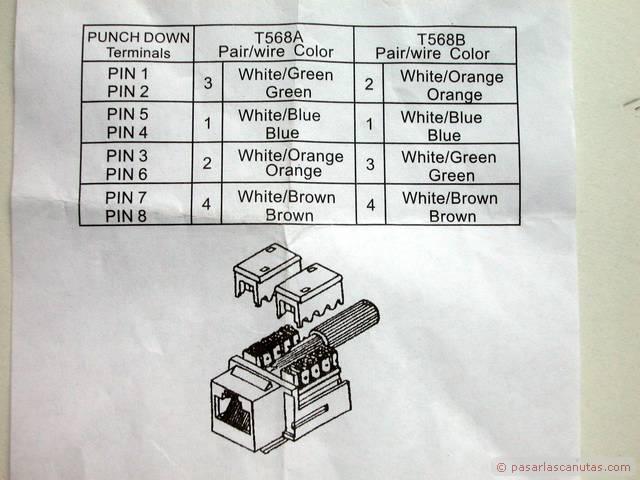 De colores que hay entre las dos filas de las cuchillas de conexi 243 n